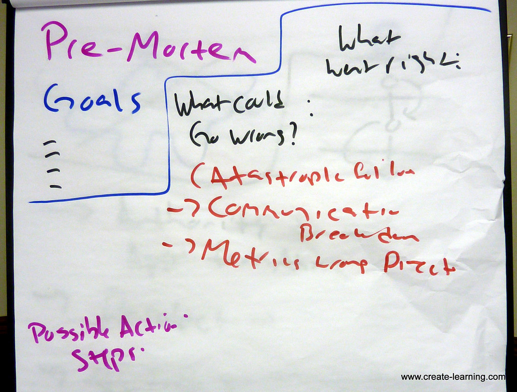 Color Conversion Chart: Create-Learning Team Building and Leadership. Flip Chart nu2026 | Flickr,Chart