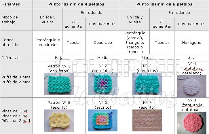 Mis patrones de punto Jazmin   Descarga gratuita en español …   Flickr