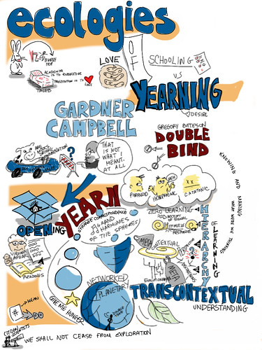 Ecology of Yearning [visual notes] @gardnercampbell keynote #opened12 | by giulia.forsythe