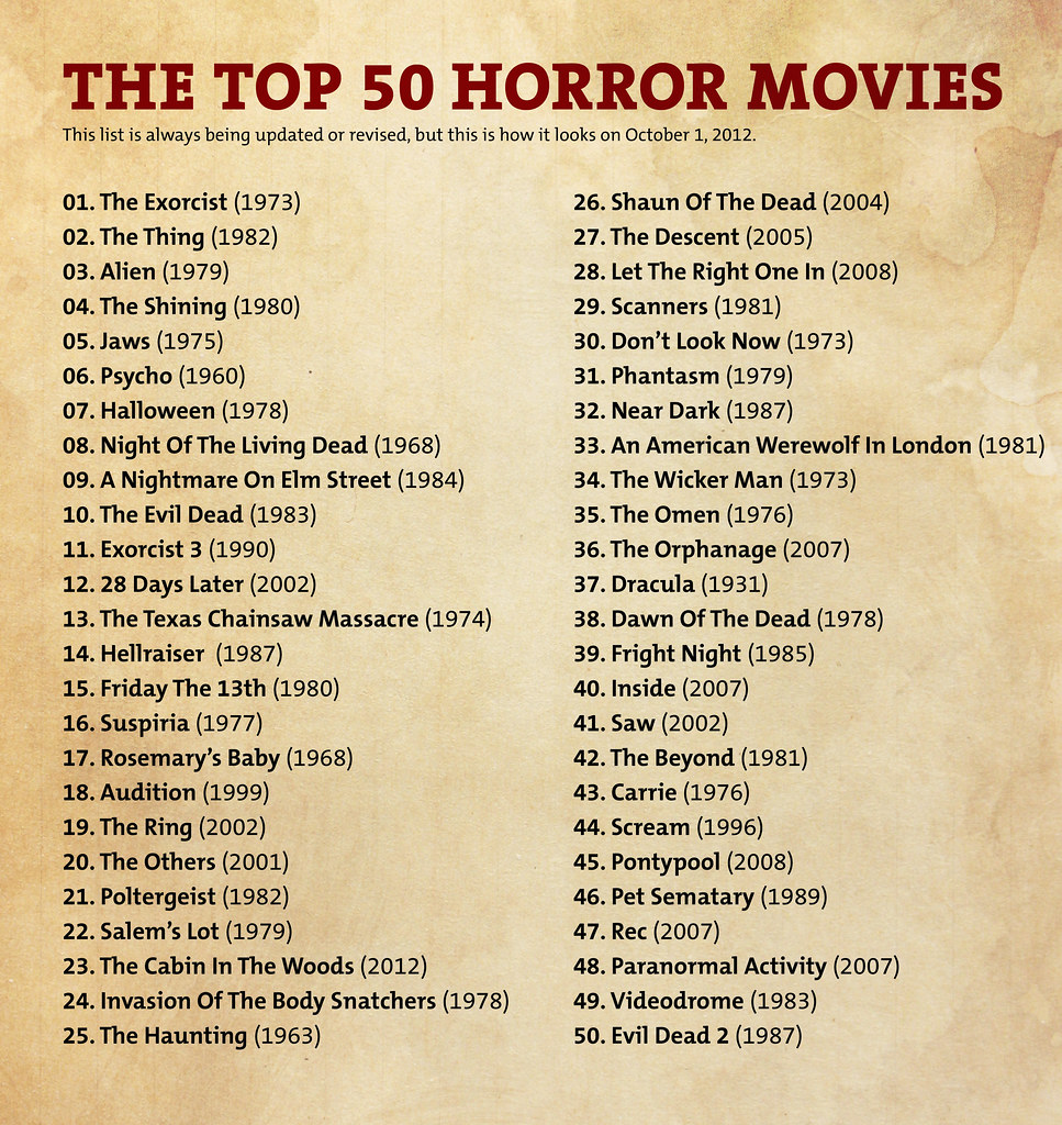 Top 50 Horror Movies  Its That Time Of Year Again -5350