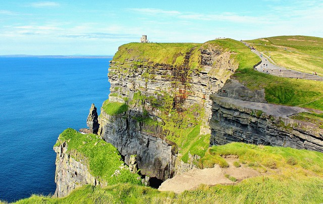 The Cliffs Of Moher Ecotourism