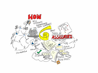 How will students demonstrate learning? What types of Assessments will you use? | by giulia.forsythe