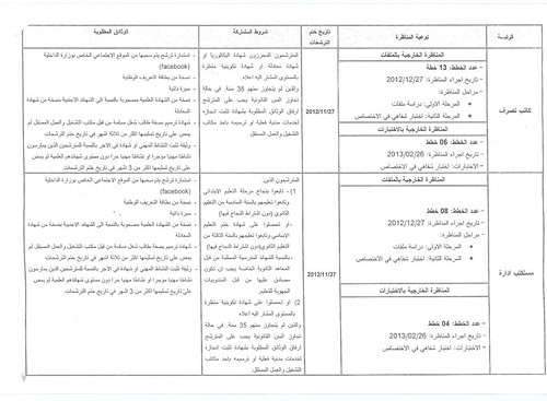04 concours mi tunisie cc ann e 2012 minist re for Ministere exterieur tunisie