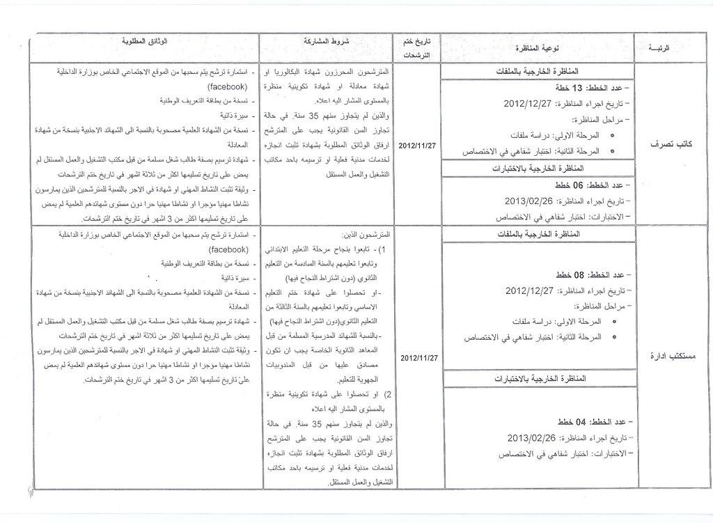 04 concours mi tunisie cc ann e 2012 minist re de l 39 int rieur tunisien bureau infocom - Bureau des concours aphp ...