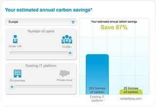 Salesforce faulty carbon calculator | by Tom Raftery