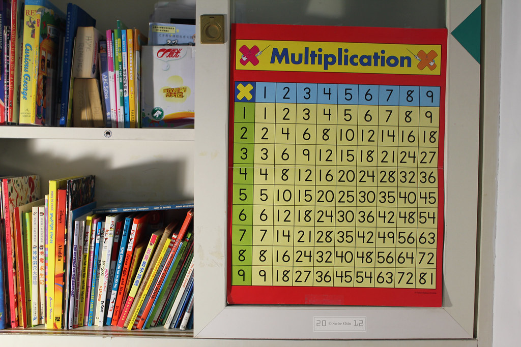 Multiplication Chart: Do Your Math! | A-ha! I remember this! In Asia kids are foru2026 | Flickr,Chart