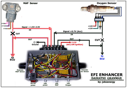 wiring diagram daihatsu granmax joko priyono flickr. Black Bedroom Furniture Sets. Home Design Ideas