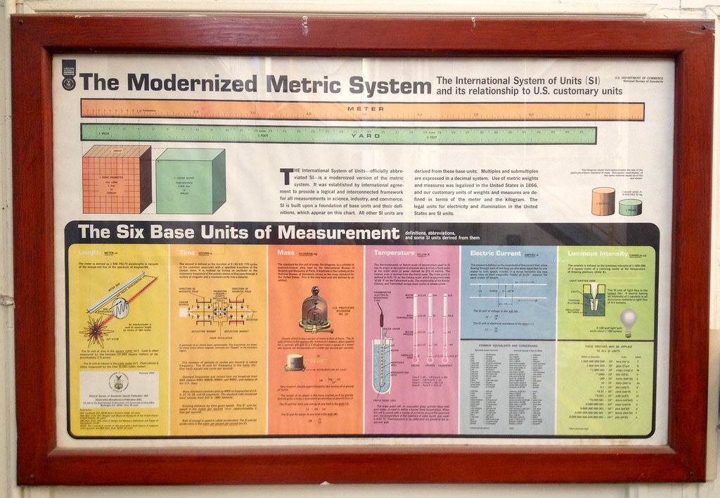 Conversion Chart For Metric System Length: old school metric system poster | Jason Eppink | Flickr,Chart