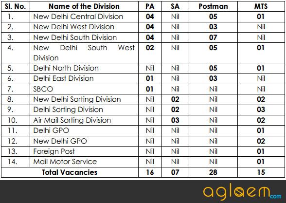 Delhi Post Office Recruitment 2014 - 2017 (Postman, PA, SA, MTS)