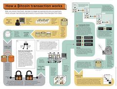 Bitcoin Exchange Rate Coinbase Charts