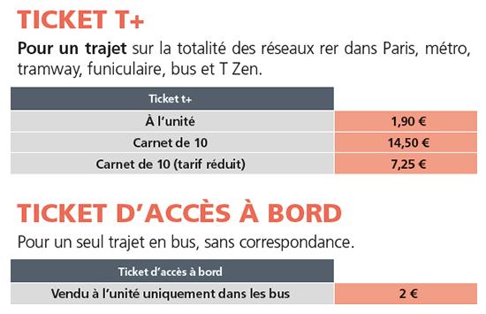 Usando o metrô em Paris e o aplicativo mais legal para não se perder