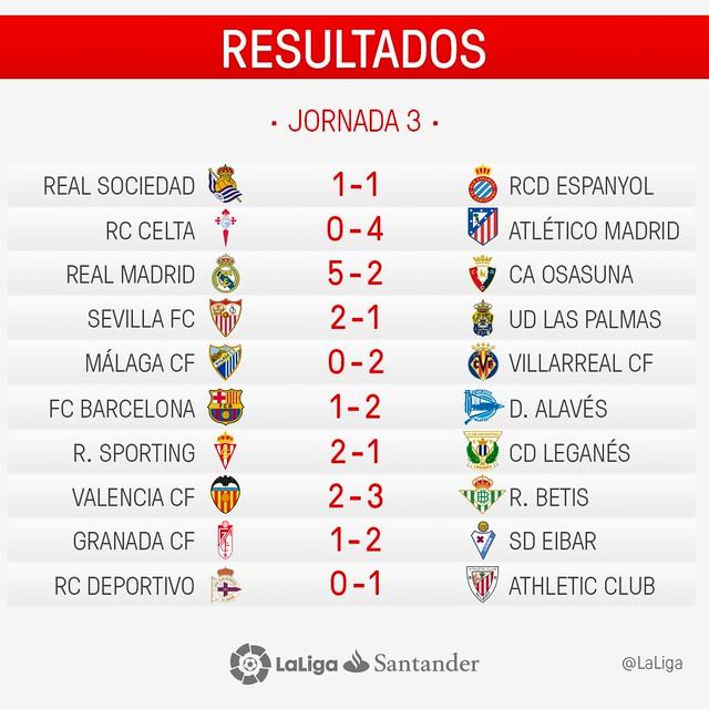 La Liga (Jornada 3): Resultados