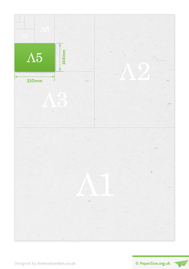 A Paper Sizes A0 A1 A2 A3 A4 A5 A6 A7 A8 A9 A10 | Autos Post