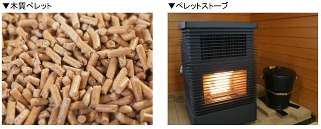 圖左:銘建公司將木屑壓縮成子彈形狀,方便運輸使用。圖右:燒木屑的暖爐。圖片擷取自銘建株式會社網站。