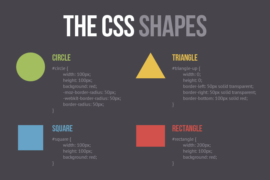 css3 shapes html5