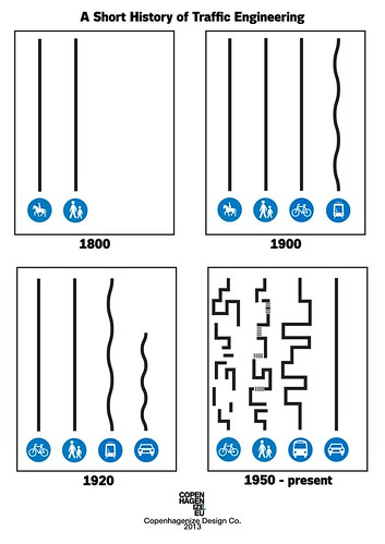 A Short History of Traffic Engineering  - by Copenhagenize Design Co. | by Mikael Colville-Andersen