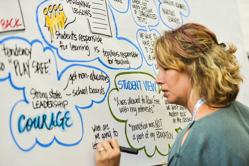 Social Think Tank on Innovation in Education @ TASA Midwinter Conference | by Dell's Official Flickr Page