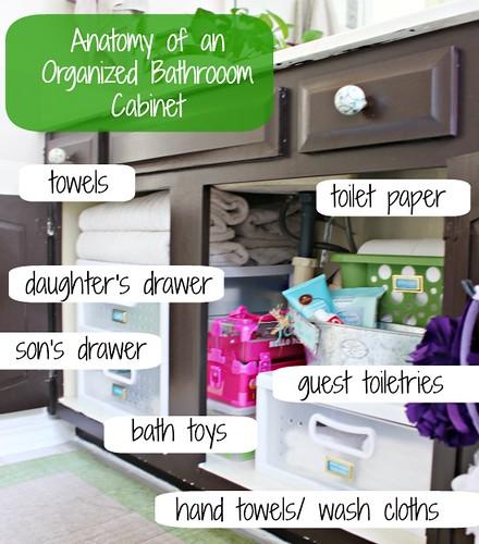 Hi sugarplum organized bathroom cabinet flickr photo Hi sugarplum