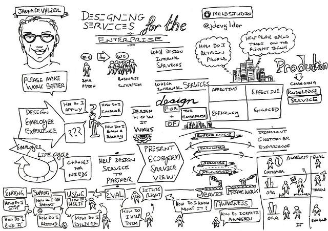 Designing services for the enterprise - Janna DeVylder