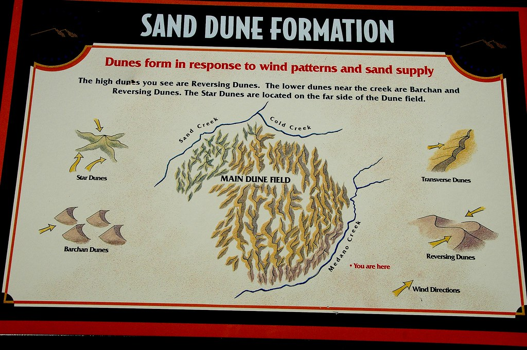Dune types map of Great Sand Dunes southern Colorado U Flickr