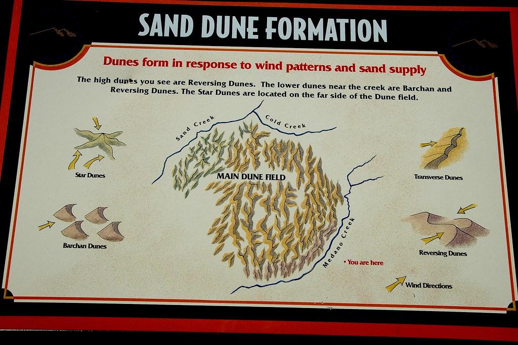 dune planet map - photo #43