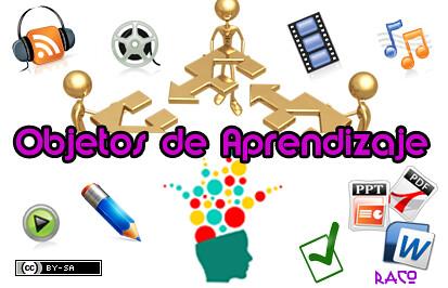METODOLOGÍA DE LA ELABORACIÓN DE OBJETO DE APRENDIZAJE icon