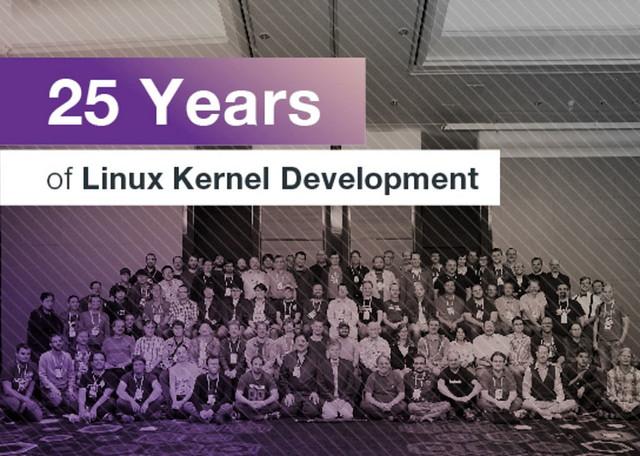 aniversario-linux.jpg