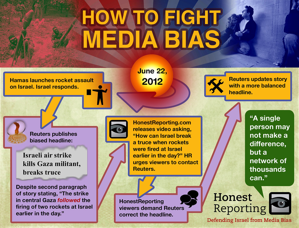 essay on is the media biased Social bias essay social bias essay because they do not want to be overtly biased 17 april 2013 media bias essay after viewing multiple segments from the.