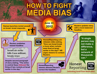 How to Fight Media Bias | by HonestReporting.com