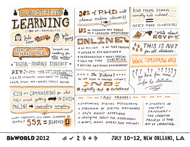 personalized learning where have we been and where are we flickr