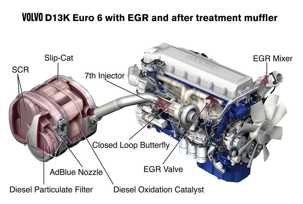 Euro Diesel come Rocky