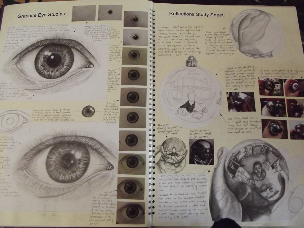 a level art written coursework As level art coursework examples, explanations and ideas, written by an experienced cie a level art and design teacher and coursework assessor.