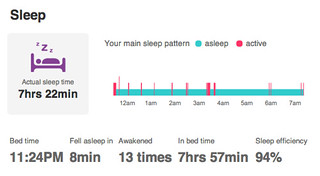 Sleep as measured by Fitbit | by twhume