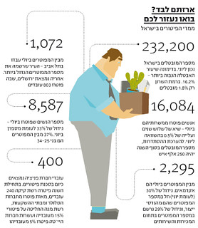 "Infographic for ""Markerweek"" 