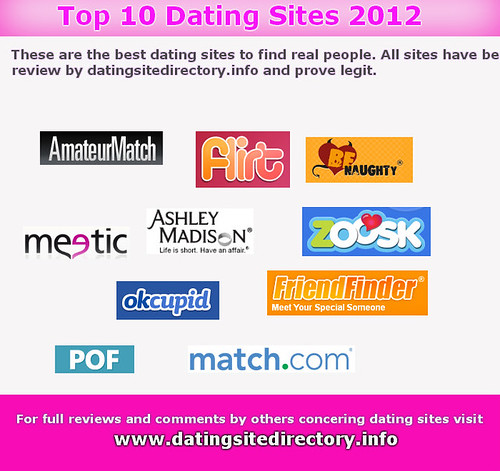 A list of all dating websites