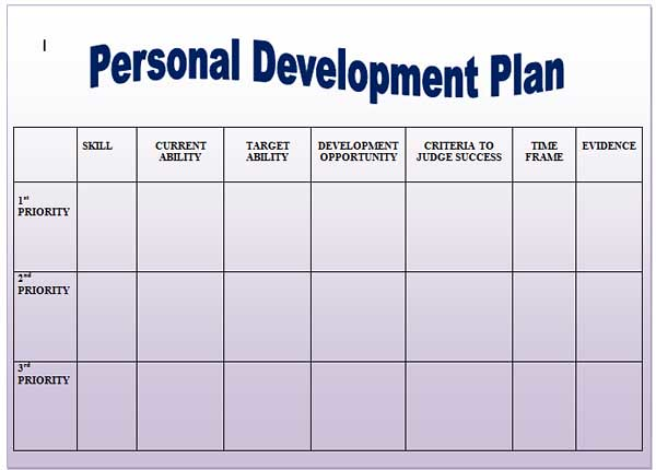 PersonalDevelopmentPlanTemplate  WwwDreamToBelieve  Flickr