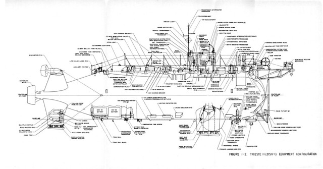 underwater ice station zebra 41 -- trieste ii  dsv-1  diagram