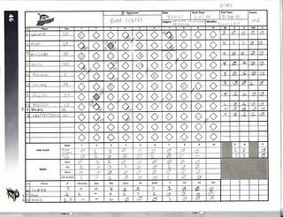My Completed Scorecard for the Camden River Sharks in Their Game Against the Bridgeport Bluefish at the Ballpark at Harbor Yard -- Bridgeport, CT, August 12, 2012 | by baseballoogie