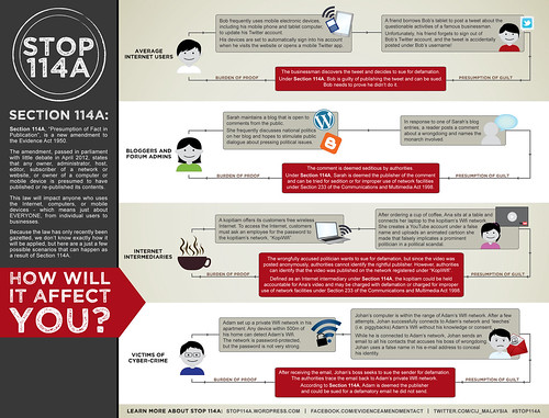 stop114a-infographic1 | by byte