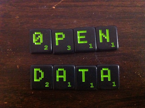 The Enterprise Case for Open Data