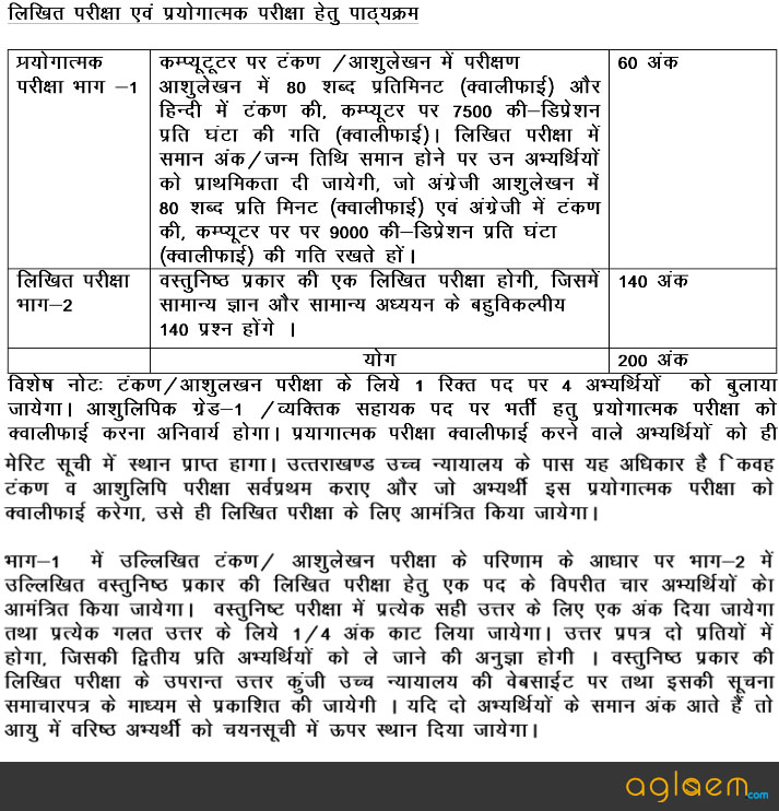 Uttarakhand High Court Admit Card 2016