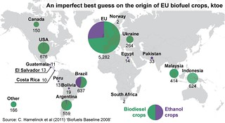 An imperfect best guess on the origin of EU biofuel crops | by Oxfam International