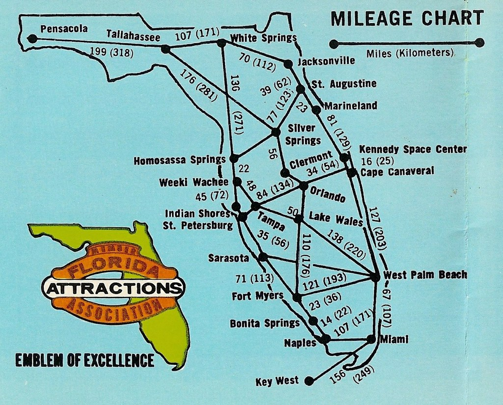 Florida Outline Stock Photos, Images, & Pictures ... |Florida Map Mileage