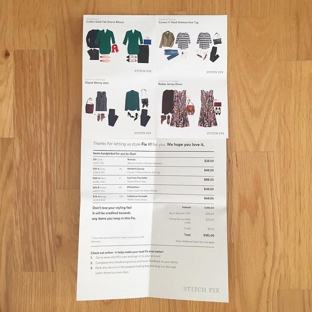 Price List by Item