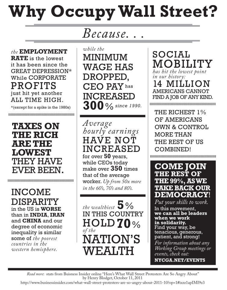 Why Occupy Wall Street.jpg%20large