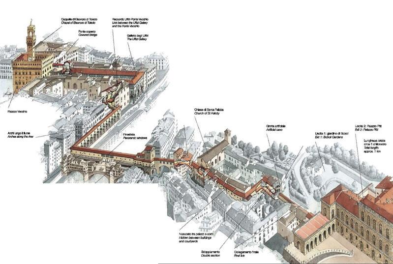 Inferno Vasari Corridor