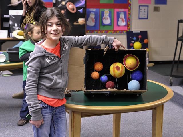 6th Grade Solar System Projects 6th Grade Solar System