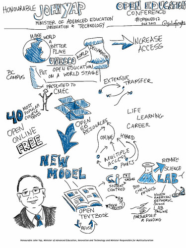 Visual Notes of Honourable John Yap's announcement at #opened12 | by giulia.forsythe