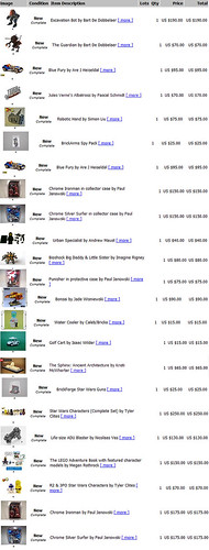 List of current items sold in Creations for Charity 2012 | by Nannan Z.