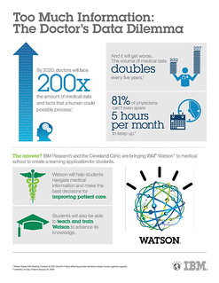 The Doctor's Data Dilemma | by IBM Research